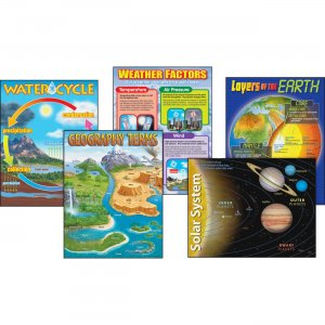 TREND 38929 Earth Science Learning Charts Combo Pack TEP38929