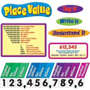 TREND T-8182 Place Value Bulletin Board Set TEPT8182
